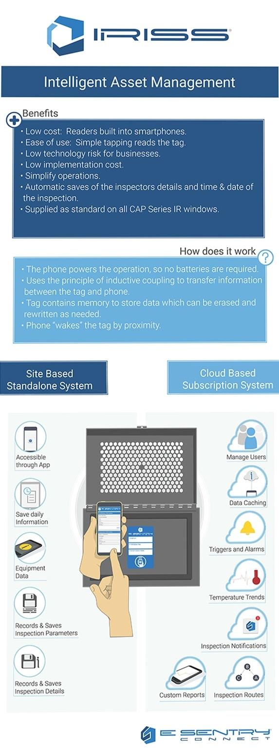 e-sentry-connect-infographic